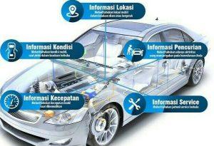 pasang gps tracker semarang mobil motor truk bus alat berat 085288014099